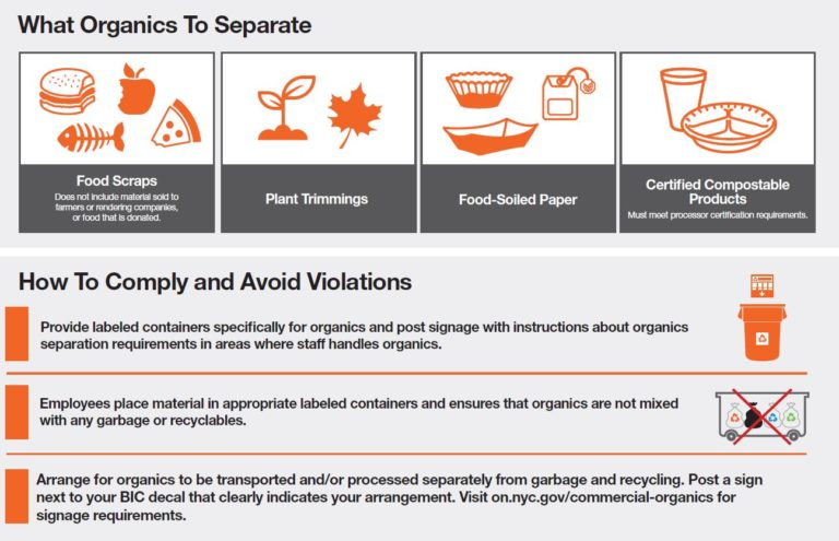 New York City Department of Sanitation Notice of Adoption of Final Rule Relating to the Expansion of Organic Waste Source Separation Requirements for Various Commercial Entities
